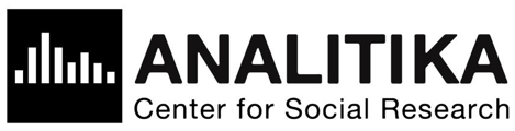 Center for Social Research Analitika